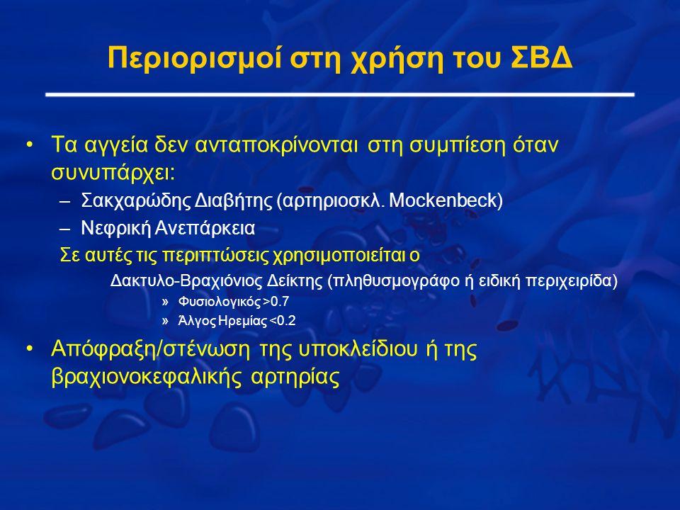 Περιορισμοί στη χρήση του ΣΒΔ