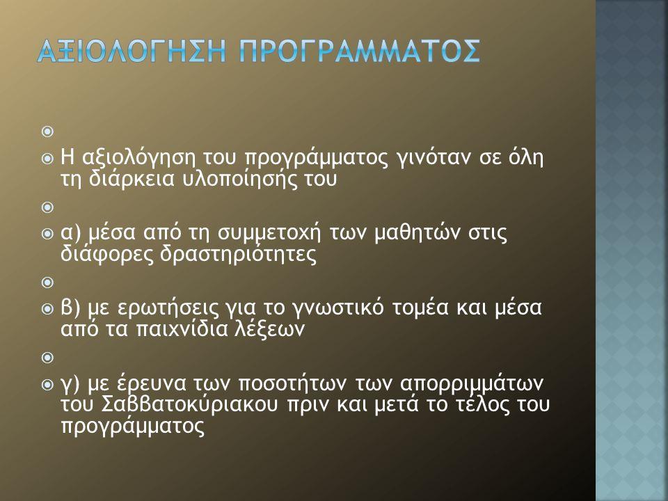 ΑΞΙΟΛΟΓΗΣΗ ΠΡΟΓΡΑΜΜΑΤΟΣ