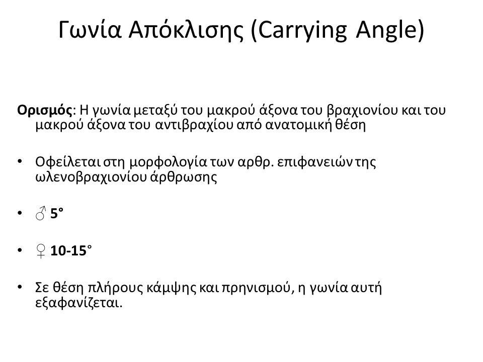 Γωνία Απόκλισης (Carrying Angle)