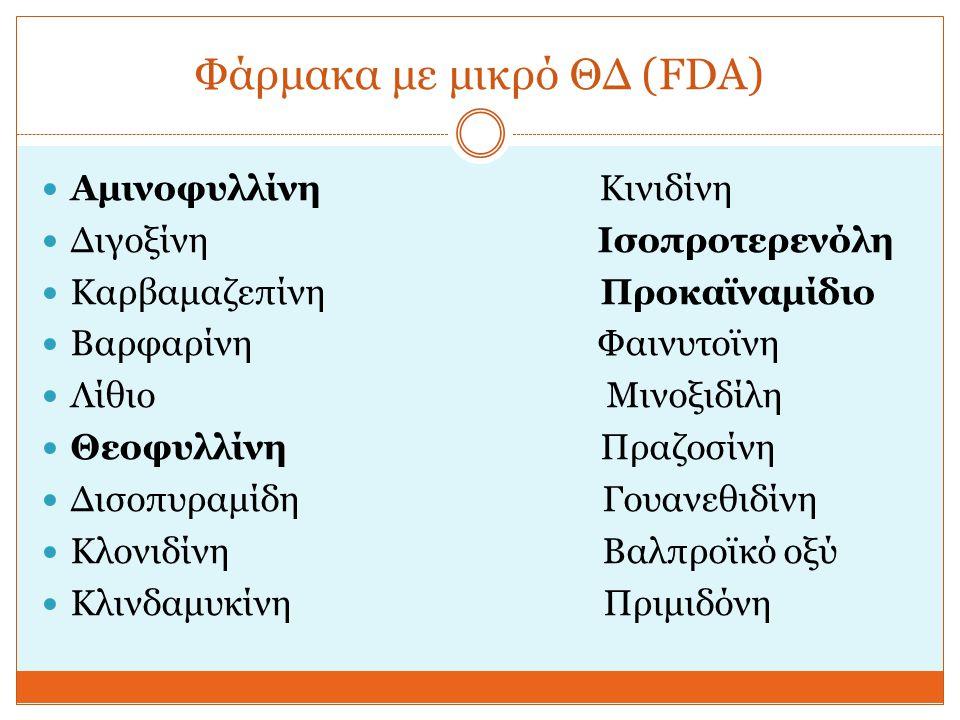 Φάρμακα με μικρό ΘΔ (FDA)