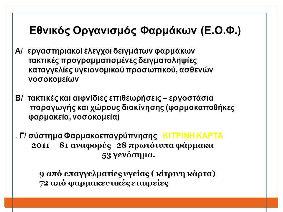 Εθνικός Οργανισμός Φαρμάκων (Ε.Ο.Φ.)