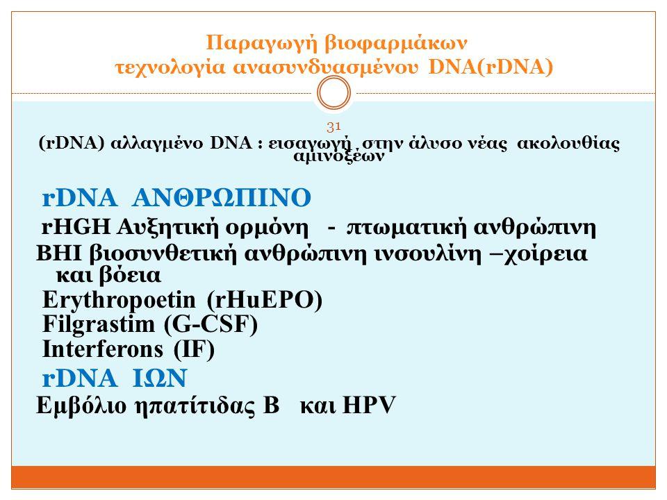 Παραγωγή βιοφαρμάκων τεχνολογία ανασυνδυασμένου DNA(rDNA)