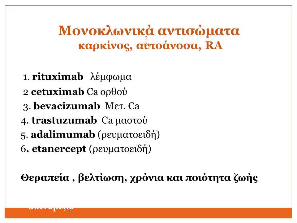 Μονοκλωνικά αντισώματα καρκίνος, αυτοάνοσα, RA