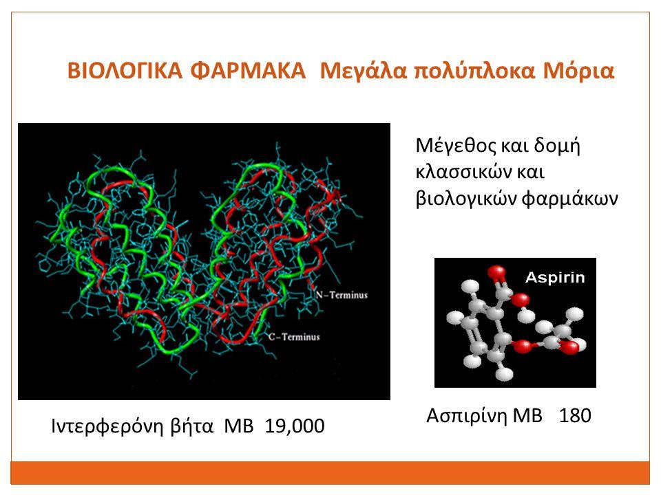 ΒΙΟΛΟΓΙΚΑ ΦΑΡΜΑΚΑ Μεγάλα πολύπλοκα Μόρια