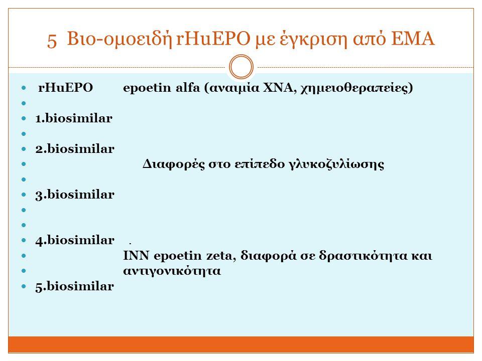 5 Βιο-ομοειδή rHuEPO με έγκριση από EMA