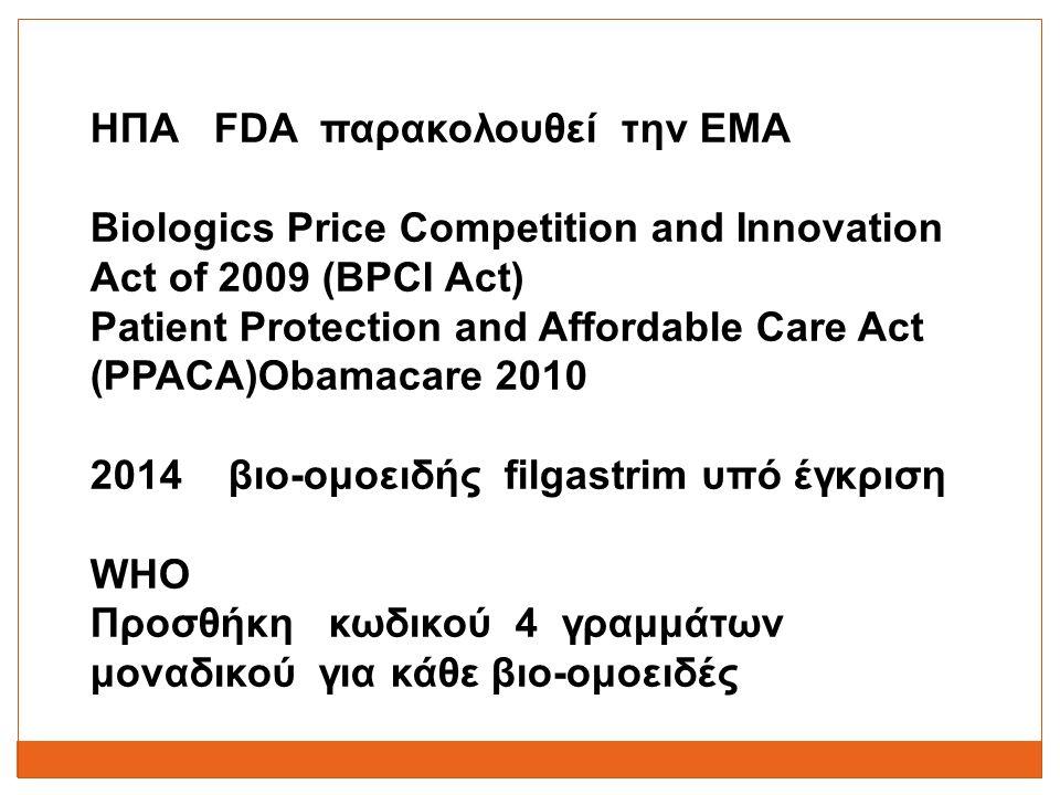 ΗΠΑ FDA παρακολουθεί την ΕΜΑ