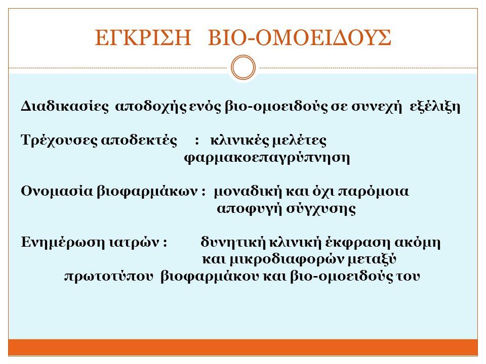 ΕΓΚΡΙΣΗ ΒΙΟ-ΟΜΟΕΙΔΟΥΣ