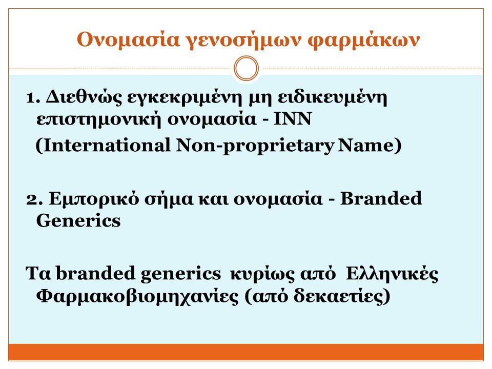 Ονομασία γενοσήμων φαρμάκων