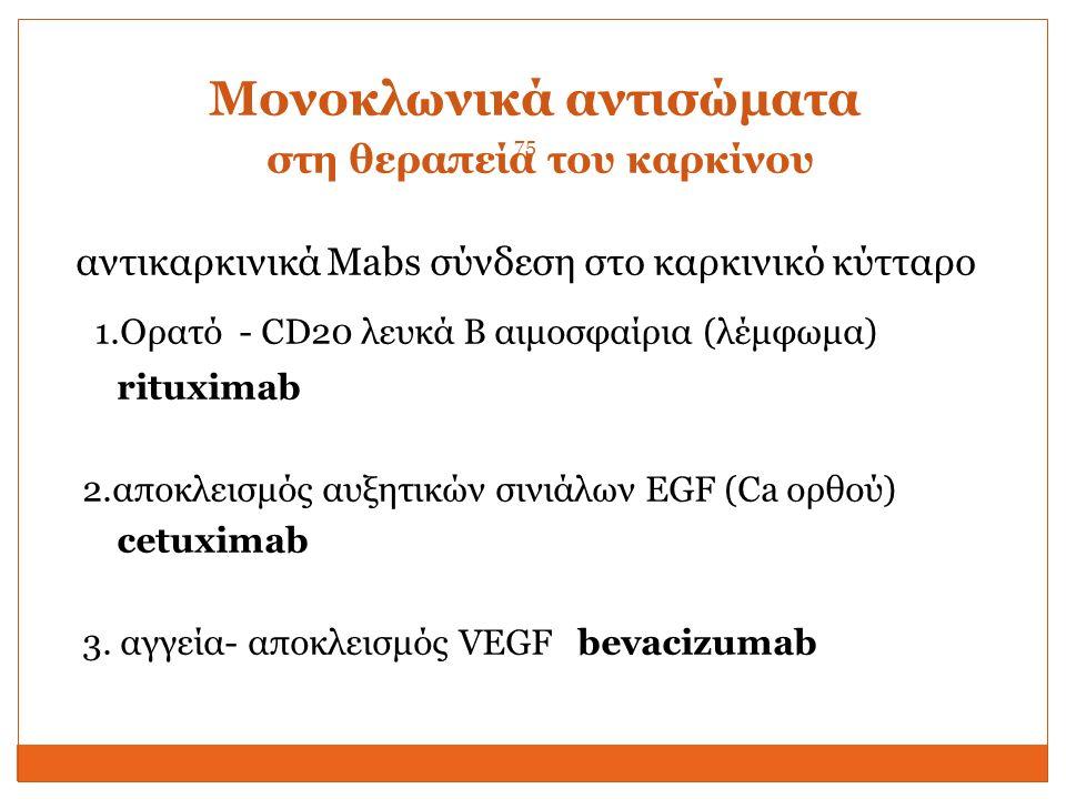Μονοκλωνικά αντισώματα στη θεραπεία του καρκίνου