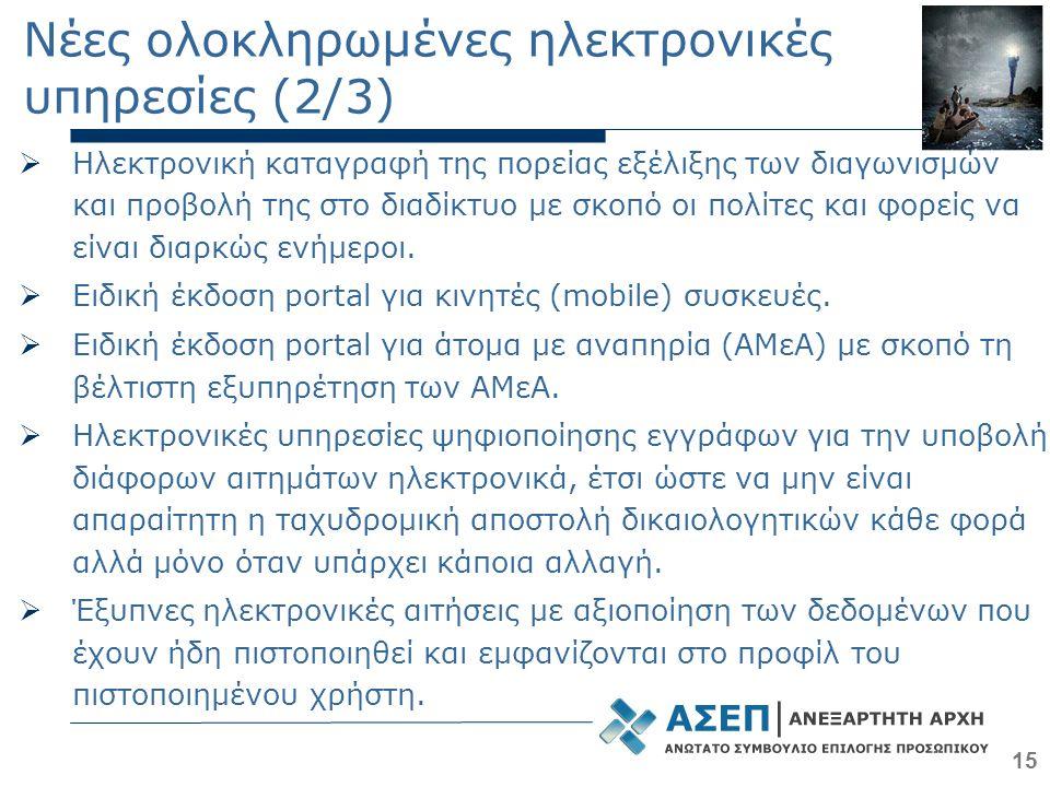 Νέες ολοκληρωμένες ηλεκτρονικές υπηρεσίες (2/3)