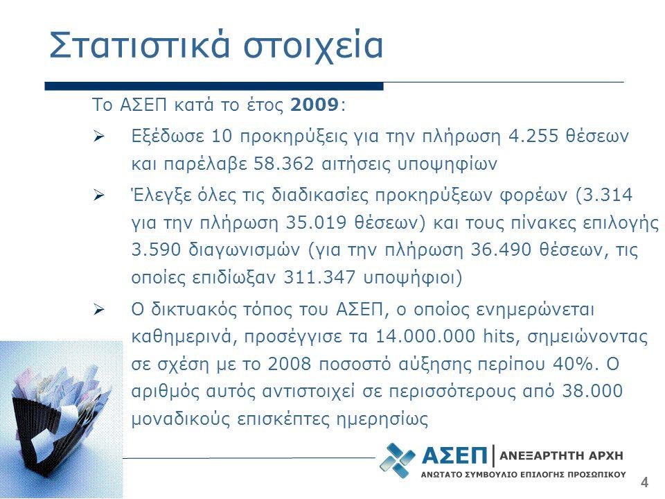 Στατιστικά στοιχεία Το ΑΣΕΠ κατά το έτος 2009: