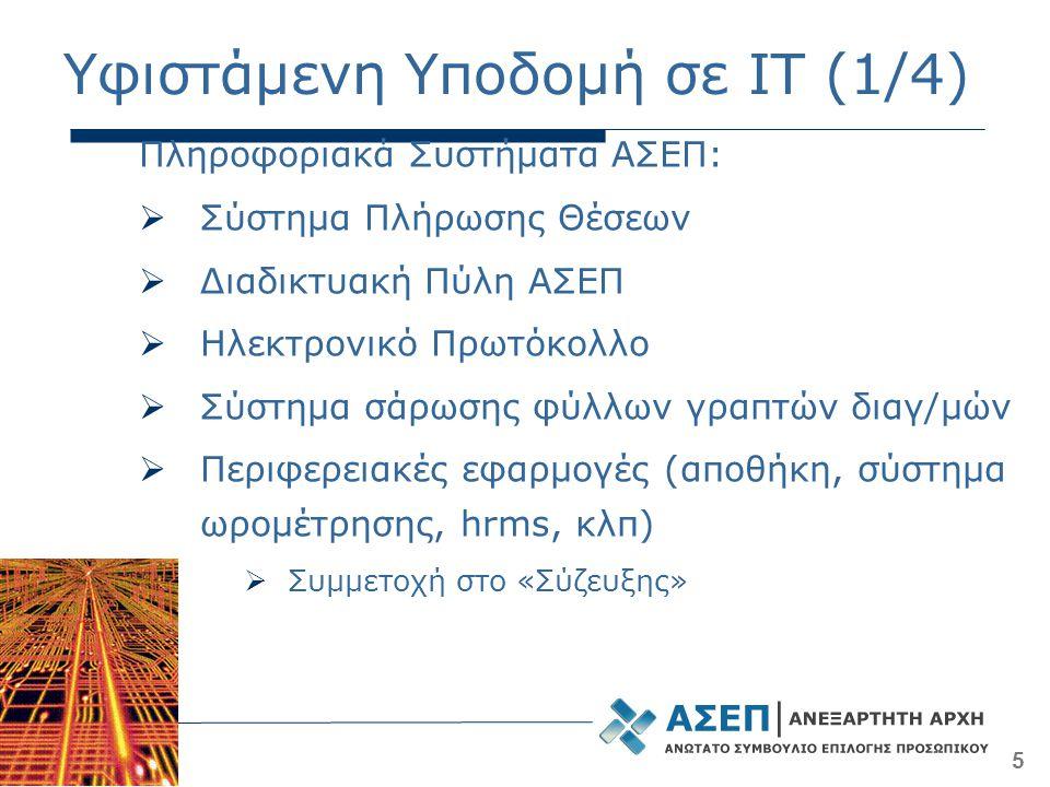 Υφιστάμενη Υποδομή σε IT (1/4)