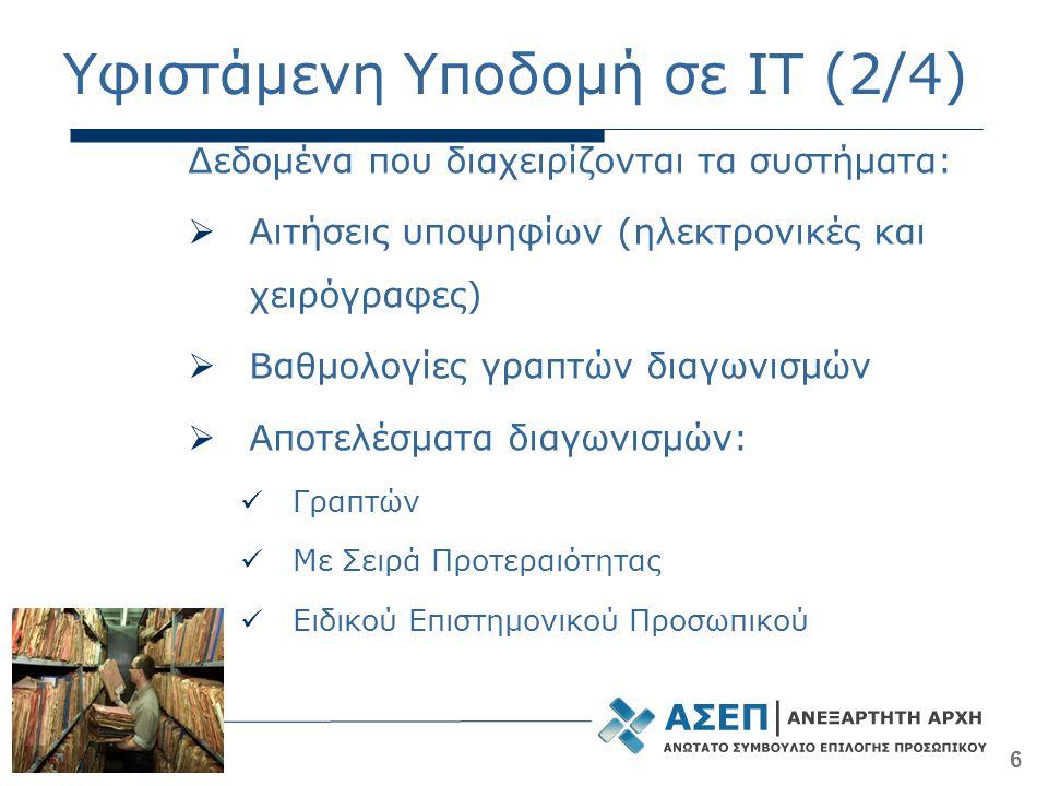 Υφιστάμενη Υποδομή σε IT (2/4)