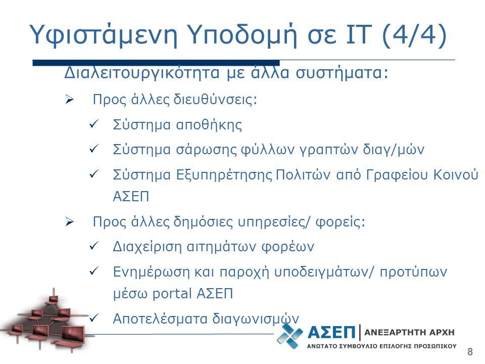 Υφιστάμενη Υποδομή σε IT (4/4)