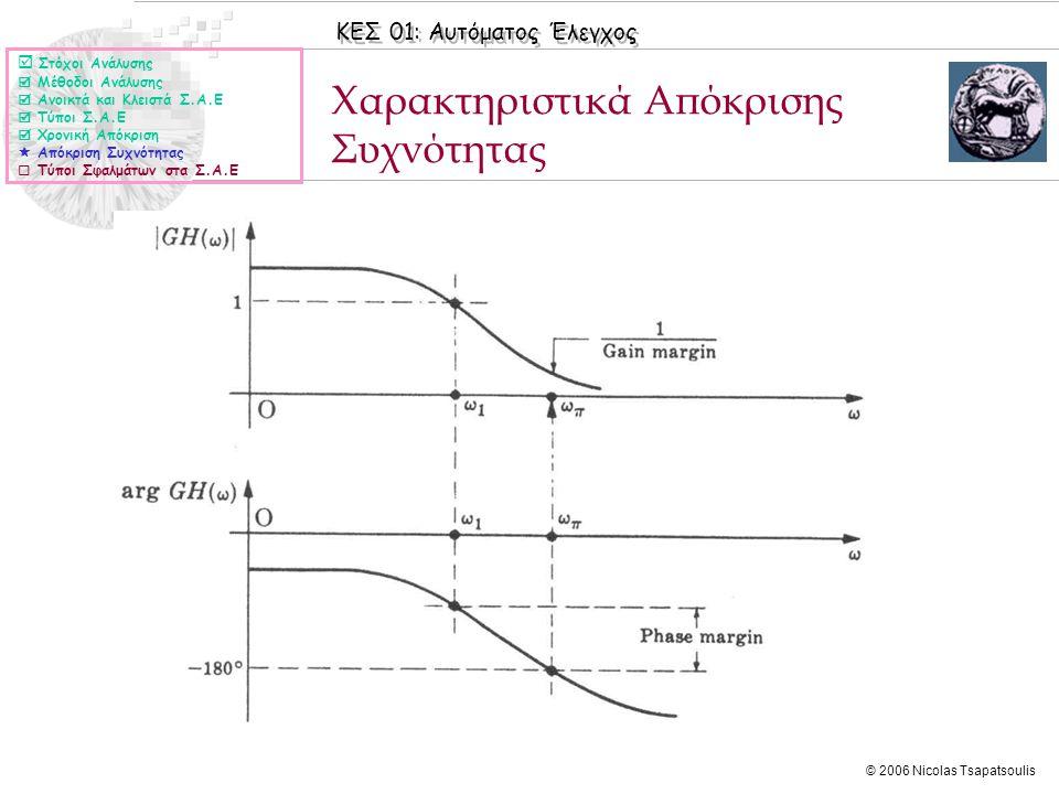 Χαρακτηριστικά Απόκρισης Συχνότητας