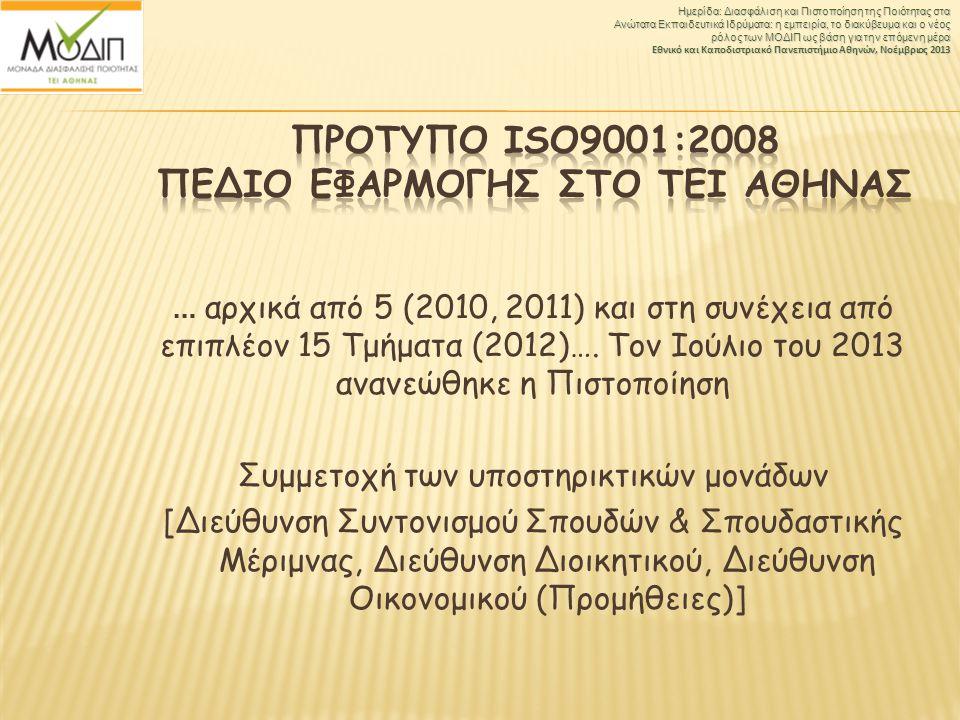 ΠρΟτυπο ISO9001:2008 ΠεδΙο εφαρμογΗς στο ΤΕΙ ΑθΗνας