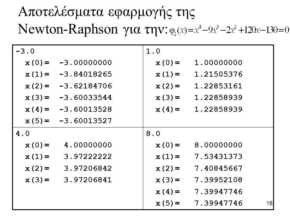 Αποτελέσματα εφαρμογής της Newton-Raphson για την: