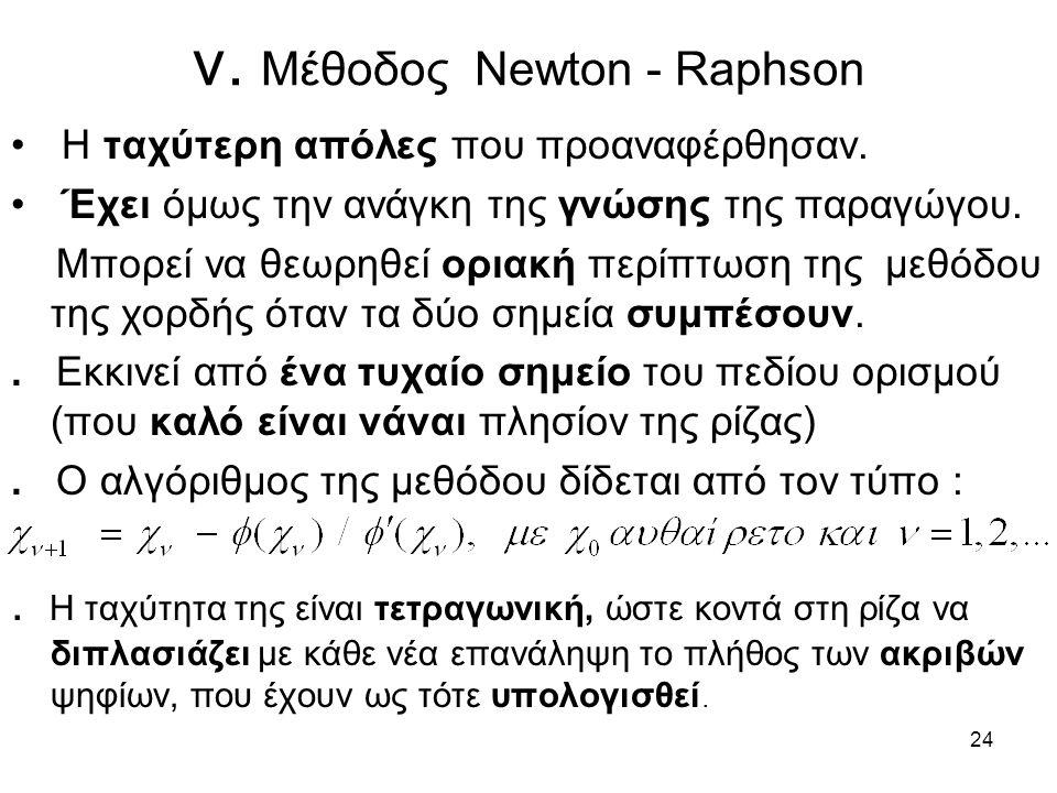 v. Μέθοδος Newton - Raphson