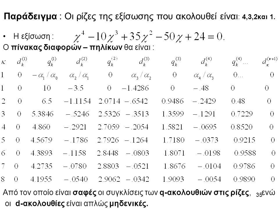 Παράδειγμα : Οι ρίζες της εξίσωσης που ακολουθεί είναι: 4,3,2και 1.