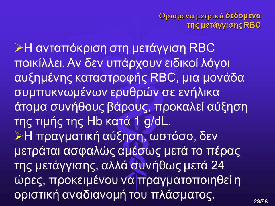 Ορισμένα μετρικά δεδομένα της μετάγγισης RBC