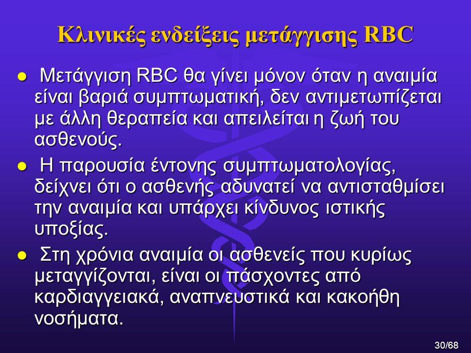 Κλινικές ενδείξεις μετάγγισης RBC