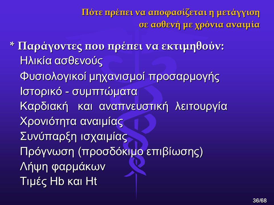 * Παράγοντες που πρέπει να εκτιμηθούν: Ηλικία ασθενούς