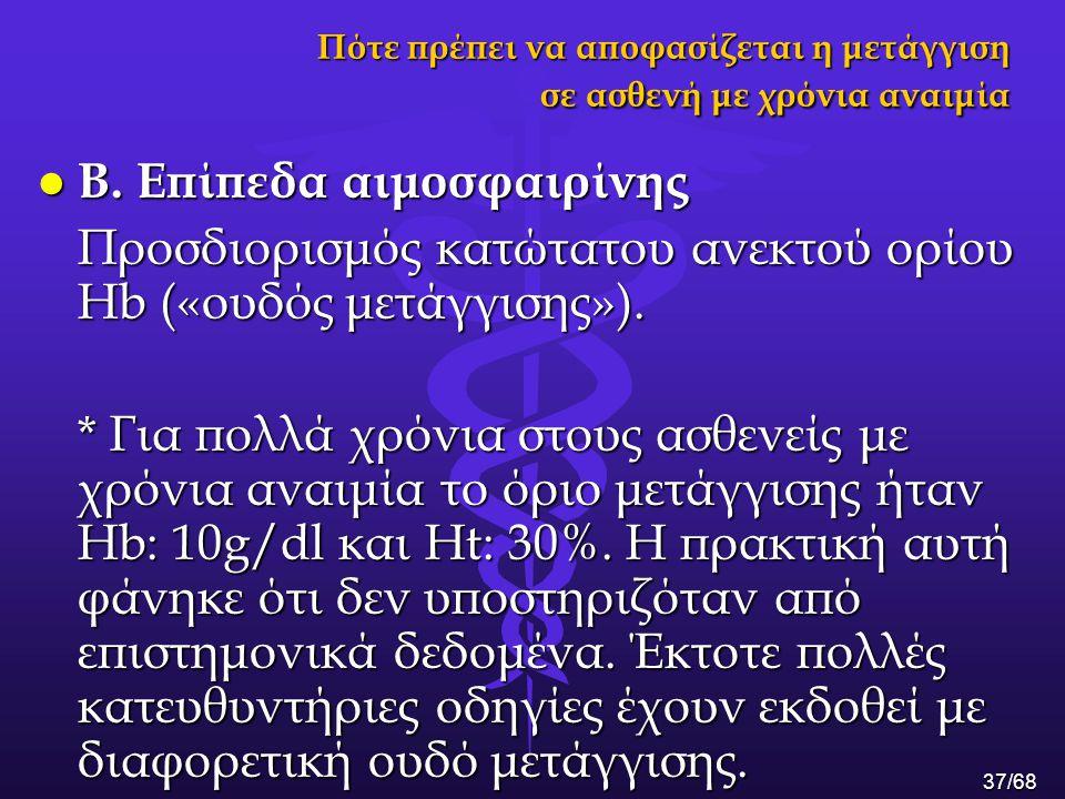 Β. Επίπεδα αιμοσφαιρίνης