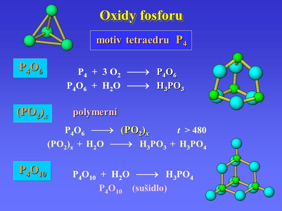 Oxidy fosforu P4O6 (PO2)x polymerní P4O10 motiv tetraedru P4