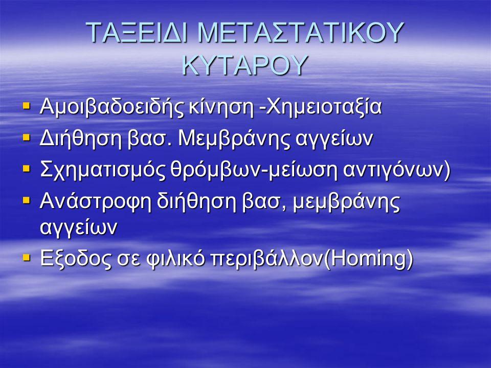 ΤΑΞΕΙΔΙ ΜΕΤΑΣΤΑΤΙΚΟΥ ΚΥΤΑΡΟΥ