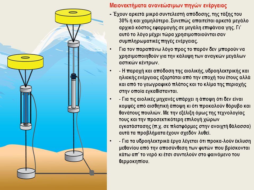 Μειονεκτήματα ανανεώσιμων πηγών ενέργειας