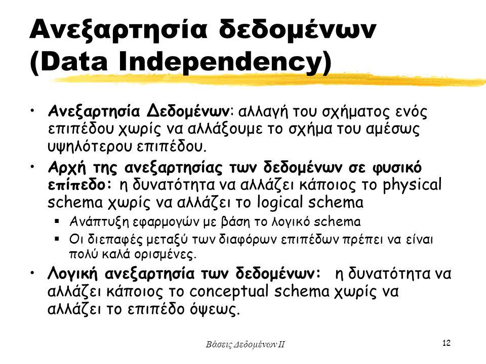 Ανεξαρτησία δεδομένων (Data Independency)