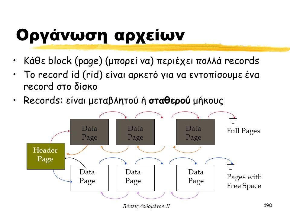 Οργάνωση αρχείων Κάθε block (page) (μπορεί να) περιέχει πολλά records