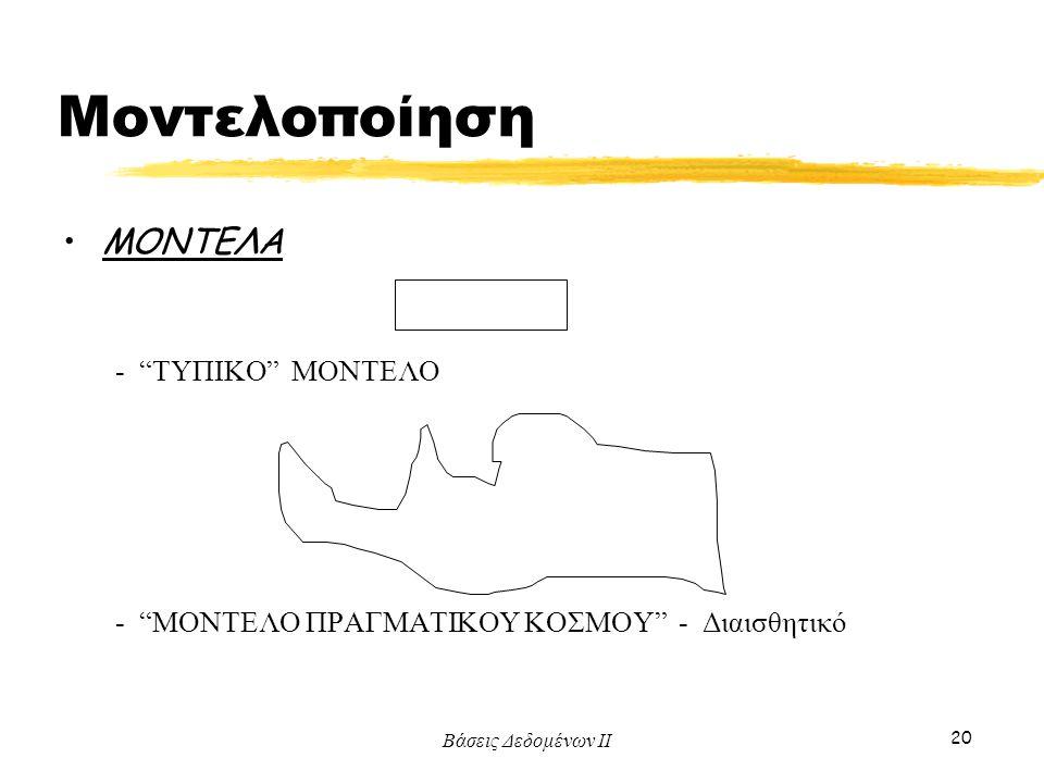Μοντελοποίηση ΜΟΝΤΕΛΑ - ΤΥΠΙΚΟ ΜΟΝΤΕΛΟ