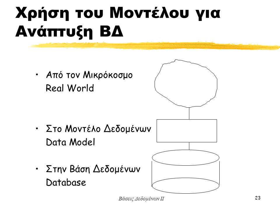 Χρήση του Μοντέλου για Ανάπτυξη ΒΔ