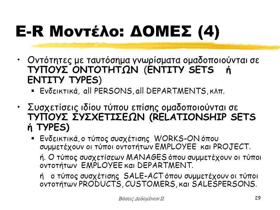 E-R Μοντέλο: ΔΟΜΕΣ (4) Οντότητες με ταυτόσημα γνωρίσματα ομαδοποιούνται σε ΤΥΠΟΥΣ ΟΝΤΟΤΗΤΩΝ (ENTITY SETS ή ENTITY TYPES)