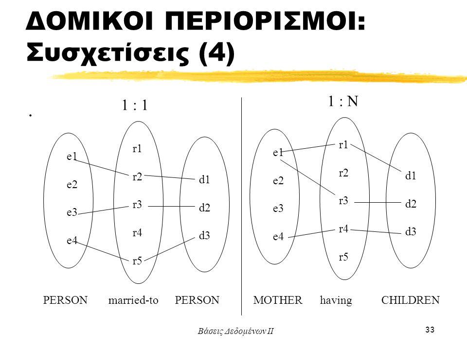 ΔΟΜΙΚΟΙ ΠΕΡΙΟΡΙΣΜΟΙ: Συσχετίσεις (4)