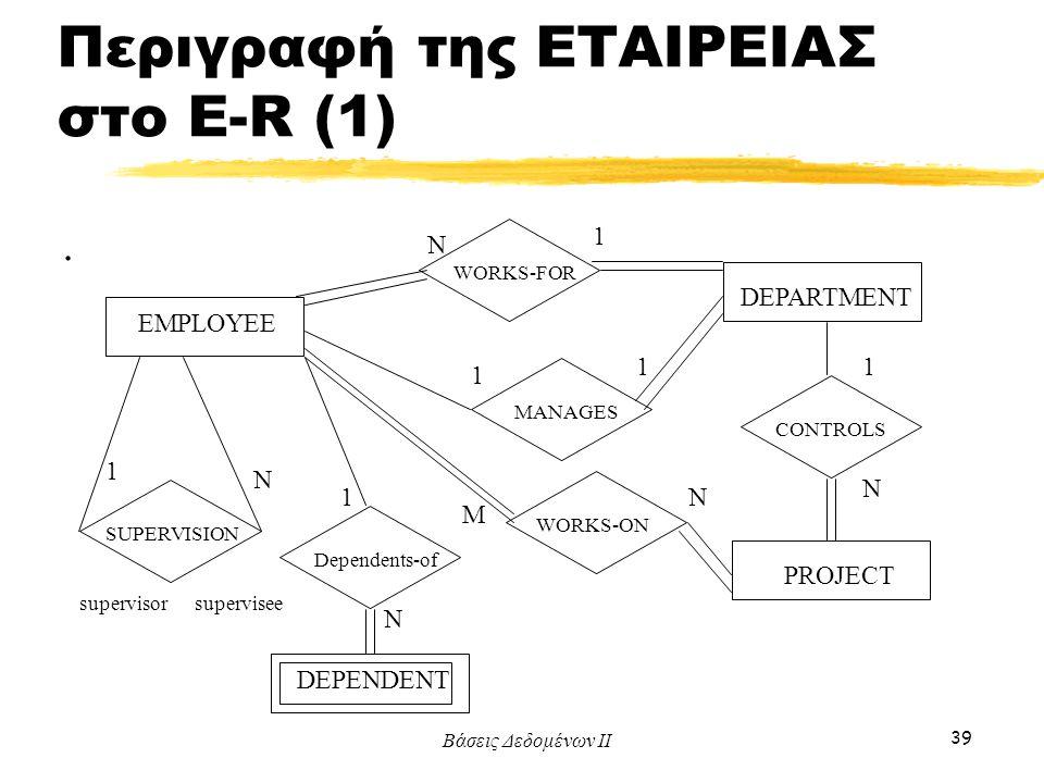 Περιγραφή της ΕΤΑΙΡΕΙΑΣ στο E-R (1)