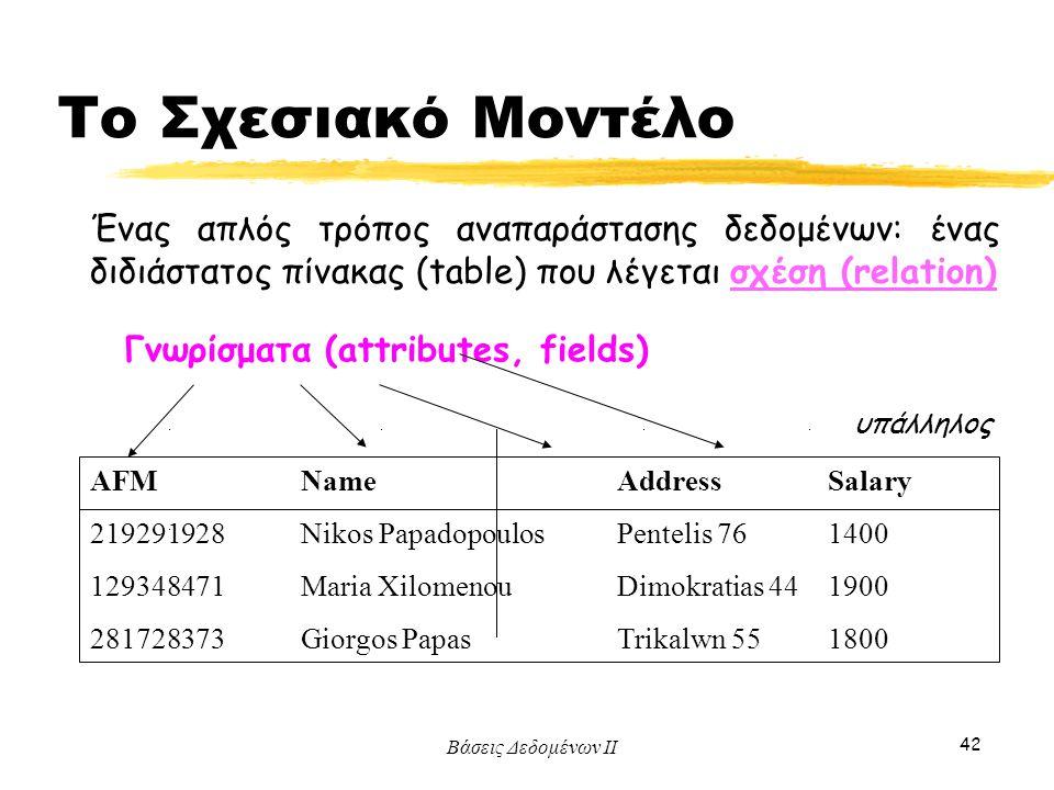 Το Σχεσιακό Μοντέλο Ένας απλός τρόπος αναπαράστασης δεδομένων: ένας διδιάστατος πίνακας (table) που λέγεται σχέση (relation)
