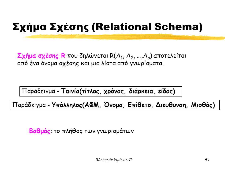 Σχήμα Σχέσης (Relational Schema)