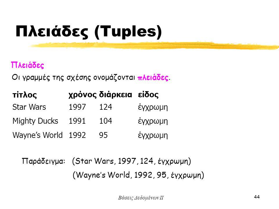 Πλειάδες (Tuples) Πλειάδες Οι γραμμές της σχέσης ονομάζονται πλειάδες.