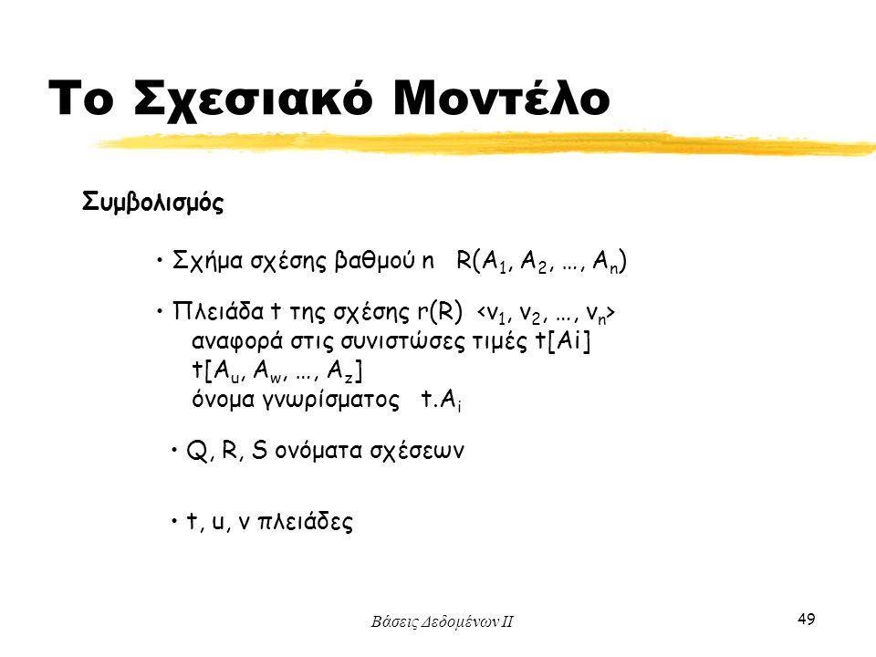 Το Σχεσιακό Μοντέλο Συμβολισμός Σχήμα σχέσης βαθμού n R(A1, A2, …, An)