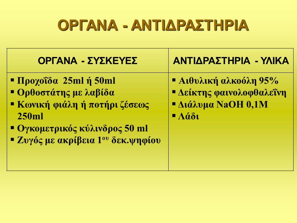 ΟΡΓΑΝΑ - ΑΝΤΙΔΡΑΣΤΗΡΙΑ