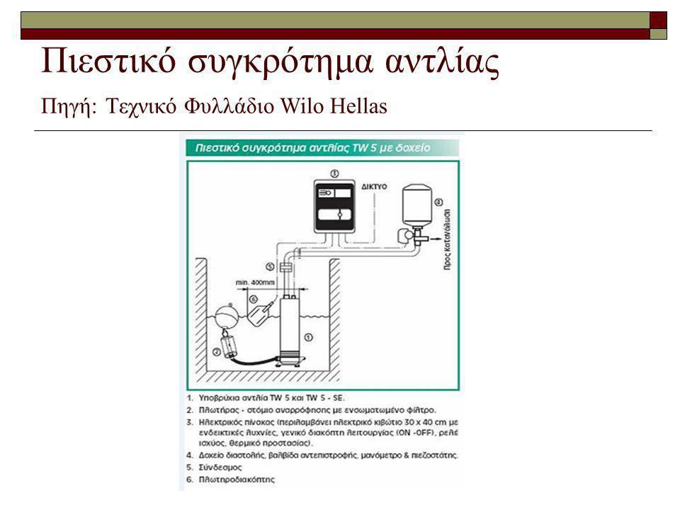 Πιεστικό συγκρότημα αντλίας Πηγή: Τεχνικό Φυλλάδιο Wilo Hellas