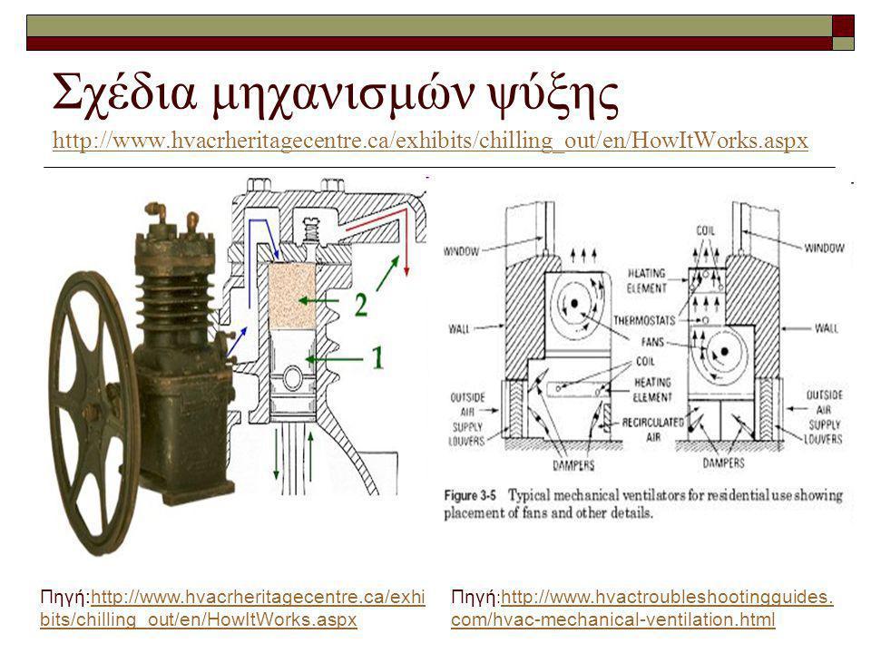 Σχέδια μηχανισμών ψύξης http://www. hvacrheritagecentre
