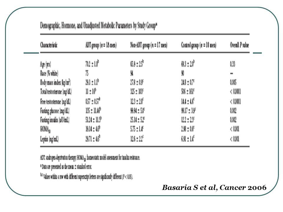 Basaria S et al, Cancer 2006