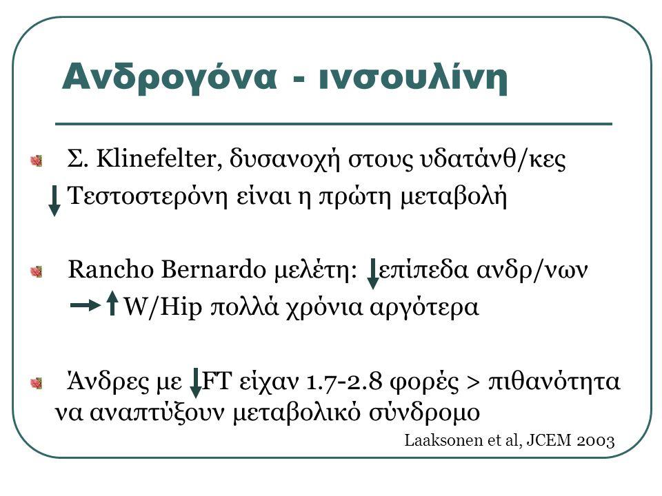 Ανδρογόνα - ινσουλίνη Σ. Klinefelter, δυσανοχή στους υδατάνθ/κες
