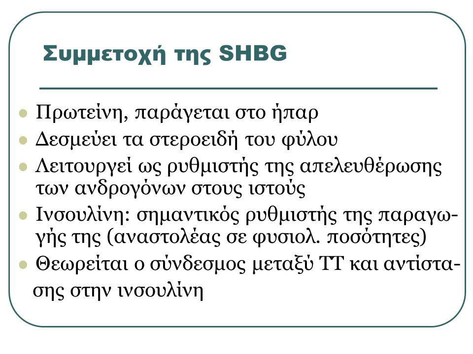 Συμμετοχή της SHBG Πρωτείνη, παράγεται στο ήπαρ