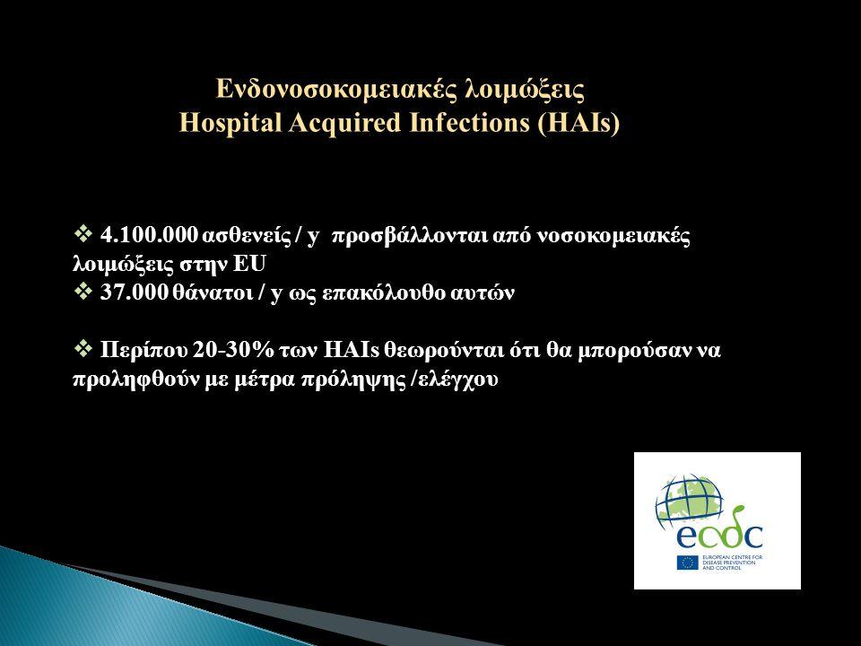 Ενδονοσοκομειακές λοιμώξεις Hospital Acquired Infections (HAIs)