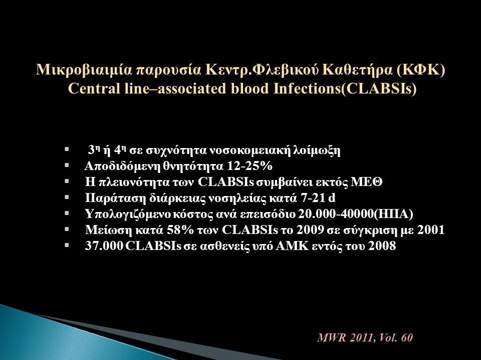Μικροβιαιμία παρουσία Κεντρ.Φλεβικού Καθετήρα (ΚΦΚ)