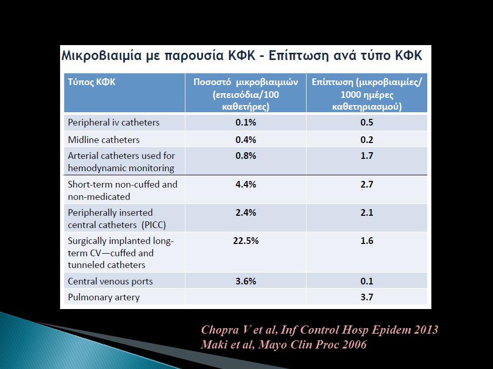 Chopra V et al, Inf Control Hosp Epidem 2013
